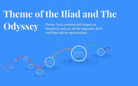 the theme of the iliad