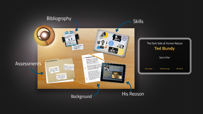 The Dark Side of Human Nature by Chloe A on Prezi