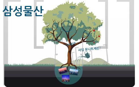 삼성물산 발표 by hyojin sim on Prezi