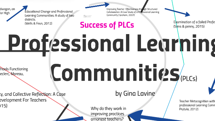 Copy of Professional Learning Communities by Gina Lavine on