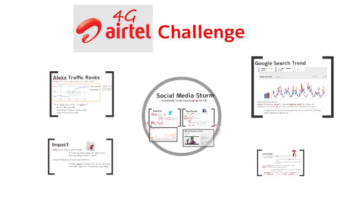 Airtel 4G Challenge TVC by Nitin Sharma on Prezi