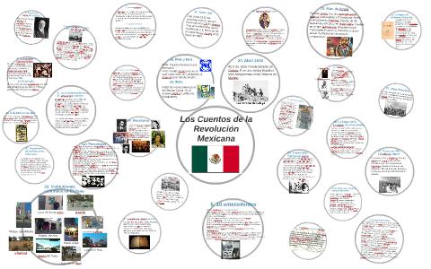 7c3e38618 Los Cuentos de la Revolución Mexicana by Aiyana Ponce on Prezi