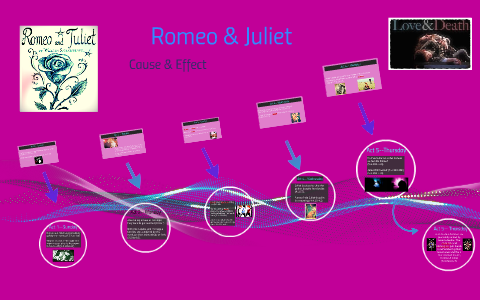 romeo and juliet cause and effect