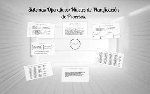 Sistemas Operativos: Niveles de Planificación de Procesos