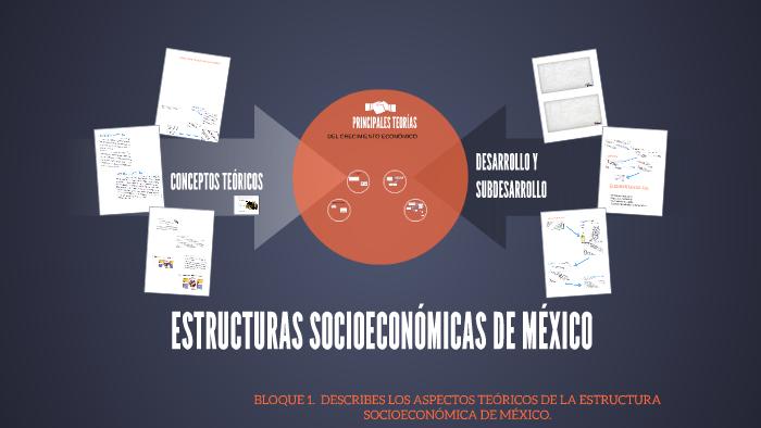 Estructura Socioeconómica De México By Claudia Hernandez On