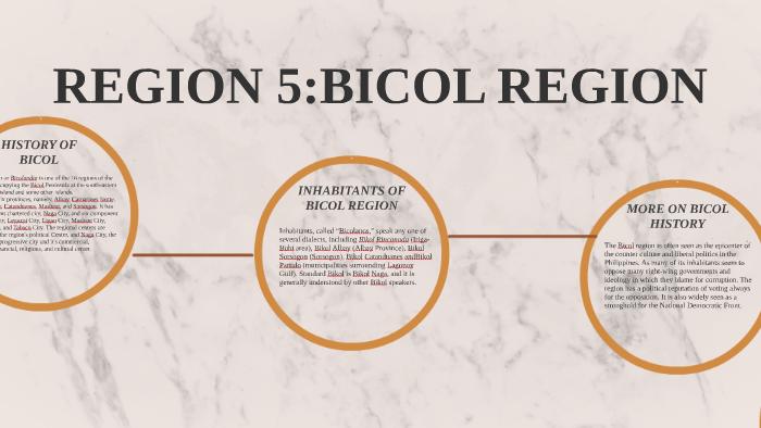 REGION 5:BICOL REGION by Wynona Jugueta on Prezi