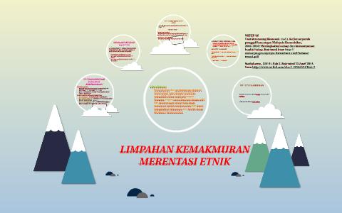 Limpahan Kemakmuran Merentasi Etnik By Amalina Johari