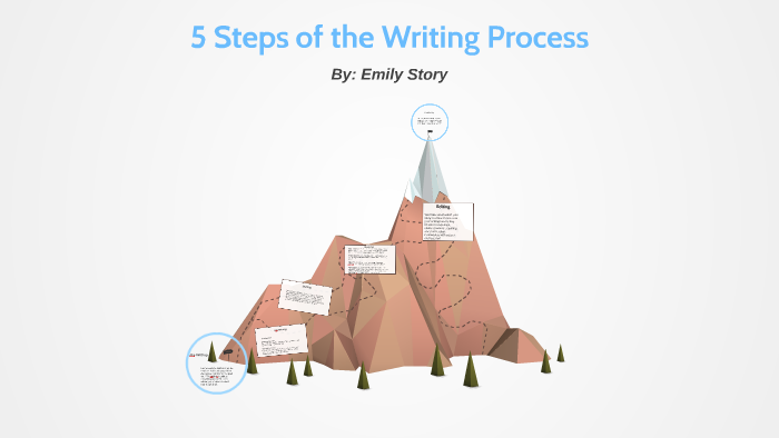 what are the 5 steps to the writing process