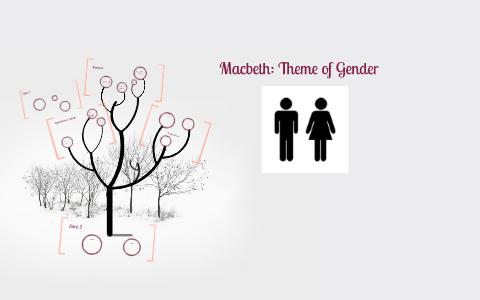gender theme in macbeth
