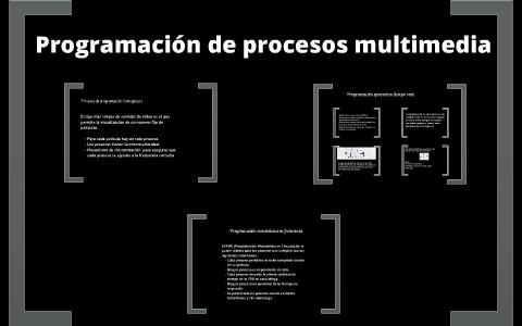 Programación De Procesos Multimedia By Willy Lara
