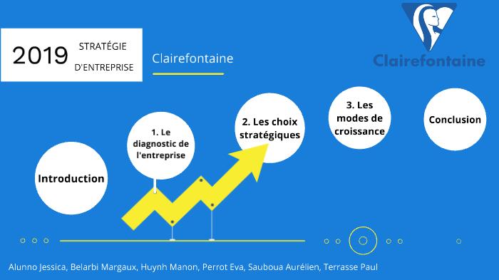 Stratégie Clairefontaine By Eva Perrot On Prezi Next
