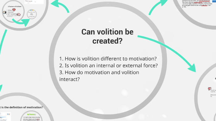 Can Volition Be Created By Laura Borghouts On Prezi