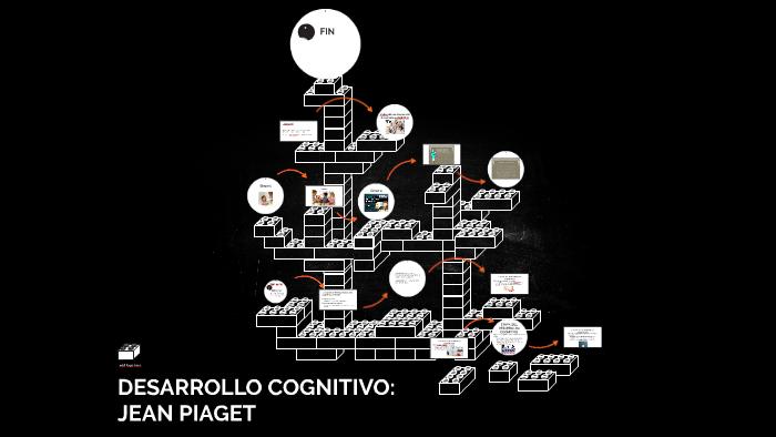 Desarrollo Cognitivo Jean Piaget By Hartmut Neumann Manssur