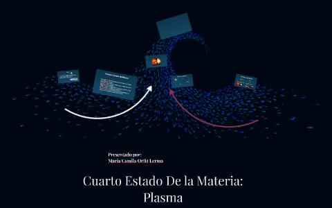 Cuarto Estado De la Materia: by camila lerma on Prezi