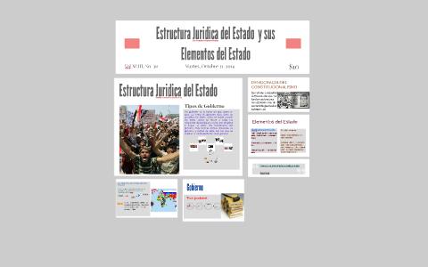 Estructura Juridica Del Estado Y Sus Elementos Del Estadoes
