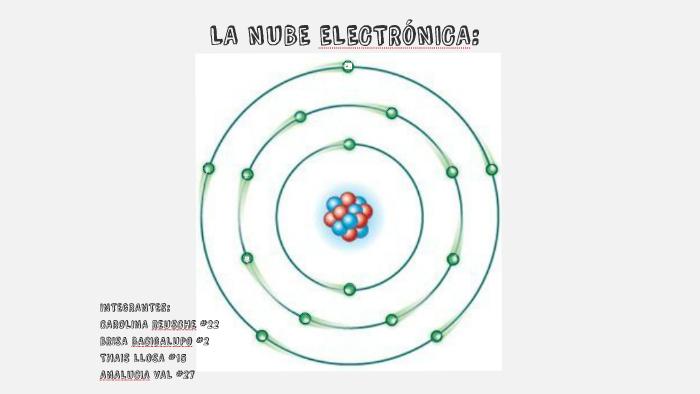 La Nube Electronica By Carolina Reusche Ciriani On Prezi