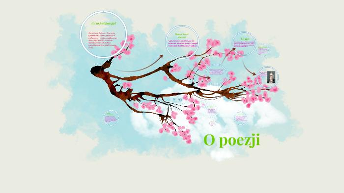 O Poezji By Danuta Begierska On Prezi