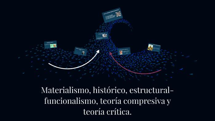 Materialismo Histórico Estructural Funcionalismo Teoría C