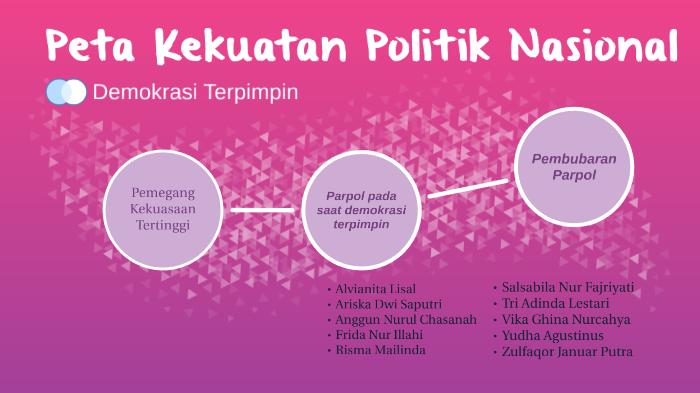 Peta Kekuatan Politik NASIONAL by adinda lesta on Prezi Next