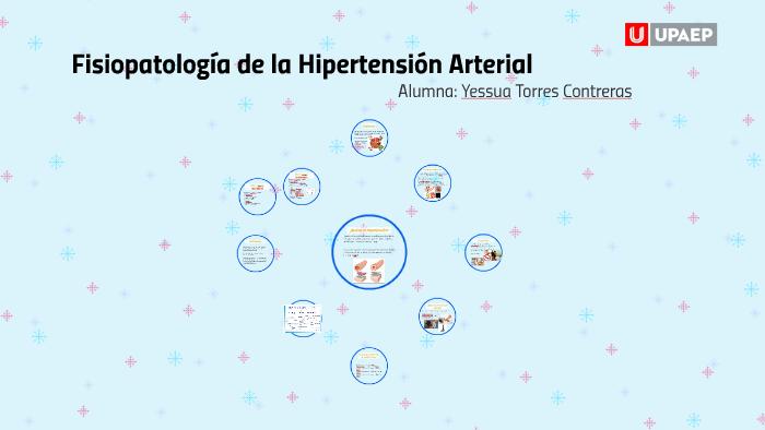 Fisiopatología de la Hipertensión Arterial by Yezz Torres