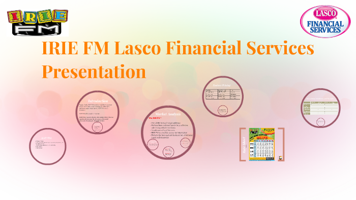 IRIE FM Lasco Financial Services Presentation by on Prezi