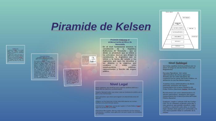 Piramide De Kelsen By Yismar Rodriguez On Prezi