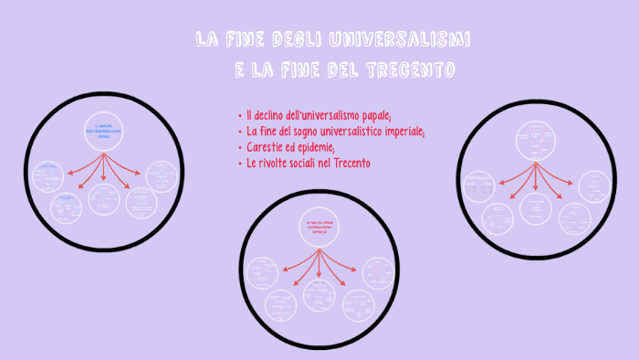 Universalismi