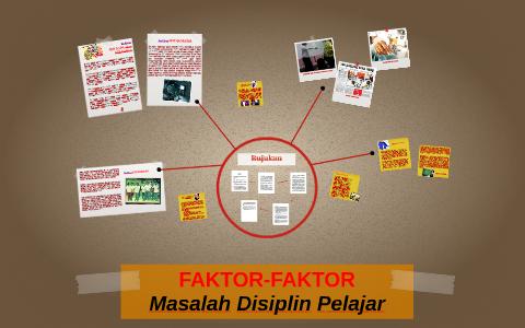 Faktor Faktor Masalah Disiplin Pelajar By Fatin Hanani Mohd Nadri