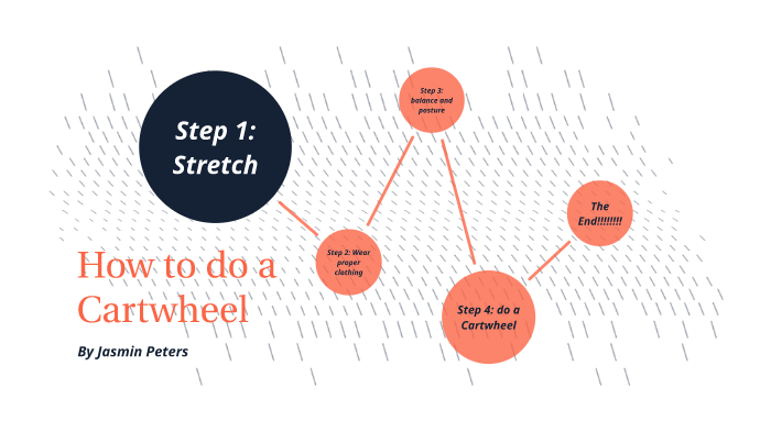 How To Cartwheel By Jasmin Peters On Prezi Next
