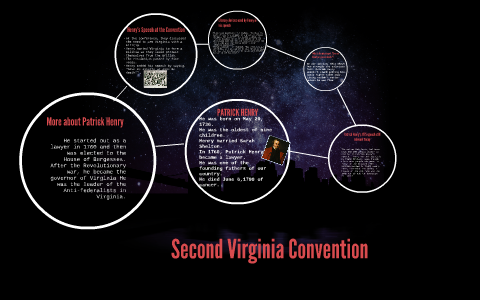 second virginia convention