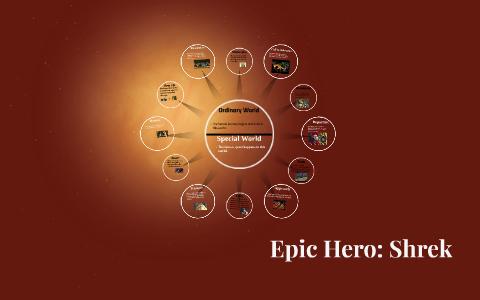 how is shrek a hero