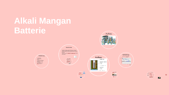 Alkali Mangan Batterie By Yoomee Stark On Prezi