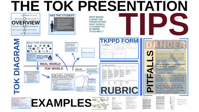 Tok Presentation Intro By Daniel Santella On Prezi Next
