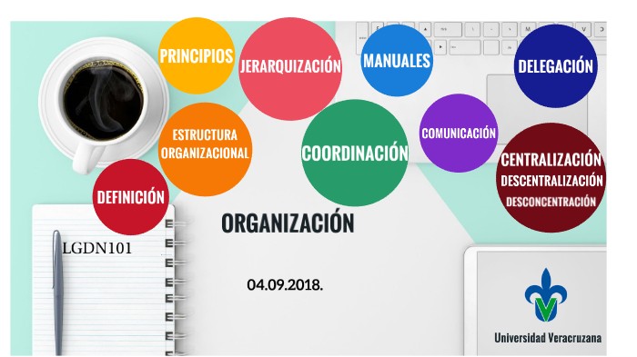 Organización By Audrey Corro Quezada On Prezi Next