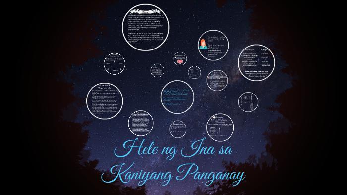 Hele ng Ina sa Kaniyang Panganay by Angela Mae Miranda on Prezi
