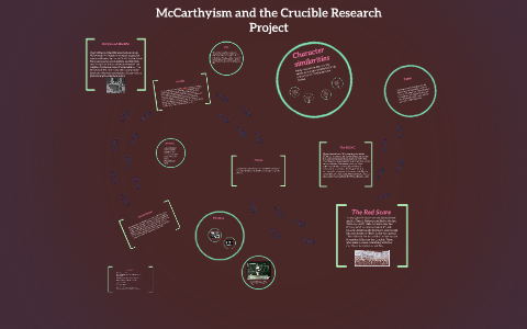 crucible research