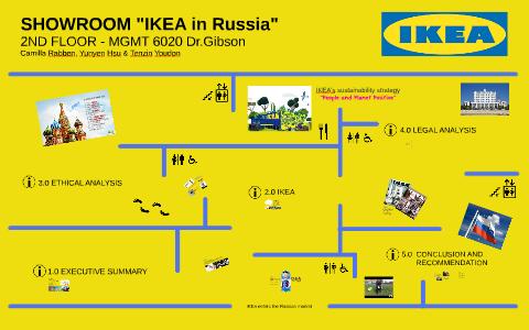 Ikea In Russia By Camilla Rabben On Prezi