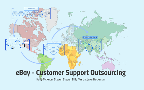 Ebay Customer Support Outsourcing By Kelly Mckeon