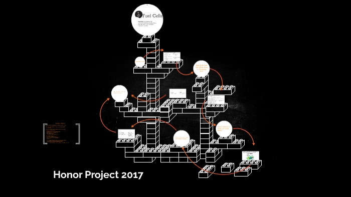 Honor Project 2: Fuel Cells by Sydney Ryan on Prezi