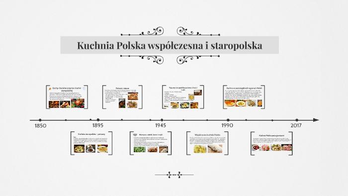 Wspolczesna I Staropolska Kuchnia Polska By Maria Depta On Prezi
