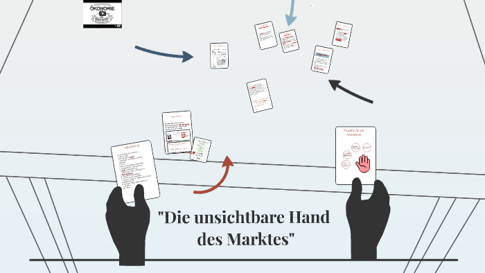 Unsichtbare Hand Des Marktes