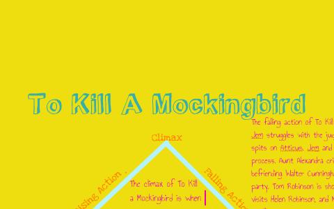 To Kill a Mockingbird Plot Diagram by Amber Gober on Prezi