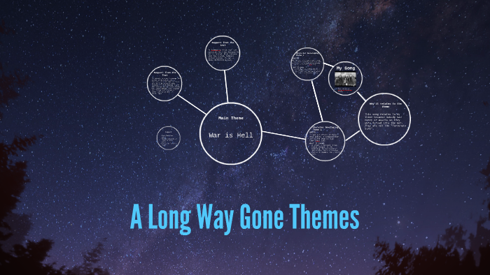 a long way gone themes