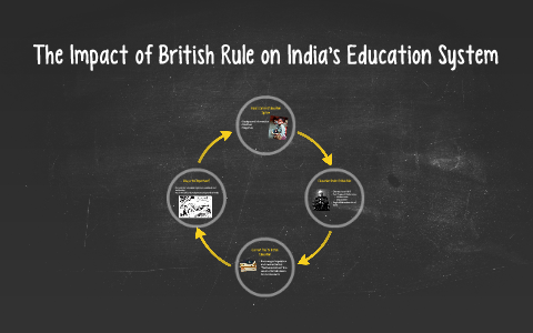 how did british rule affect india