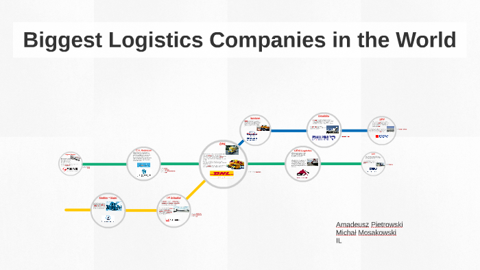 Biggest Logistics Companies in the World by Amadeusz