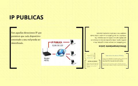 IP PUBLICAS by yenifher mazo on Prezi