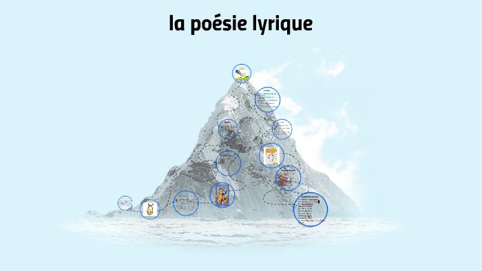 La Poésie Lyrique By Zineb Afakhri On Prezi