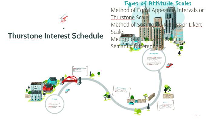 thurstone interest schedule by rahil irfan on prezi