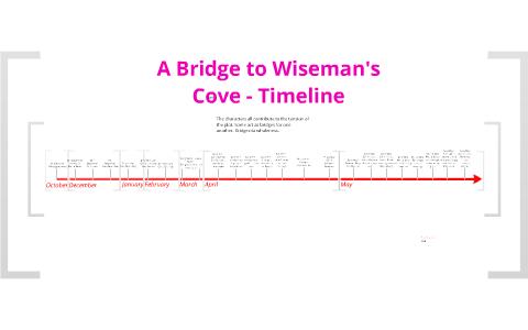 essay on bridge to wisemans cove