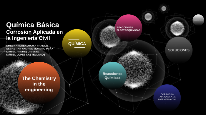 Química Básica By Daniel Lopez Castellanos On Prezi Next